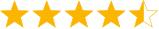 IZA zorg app krijgt 4,5 van 5 sterren